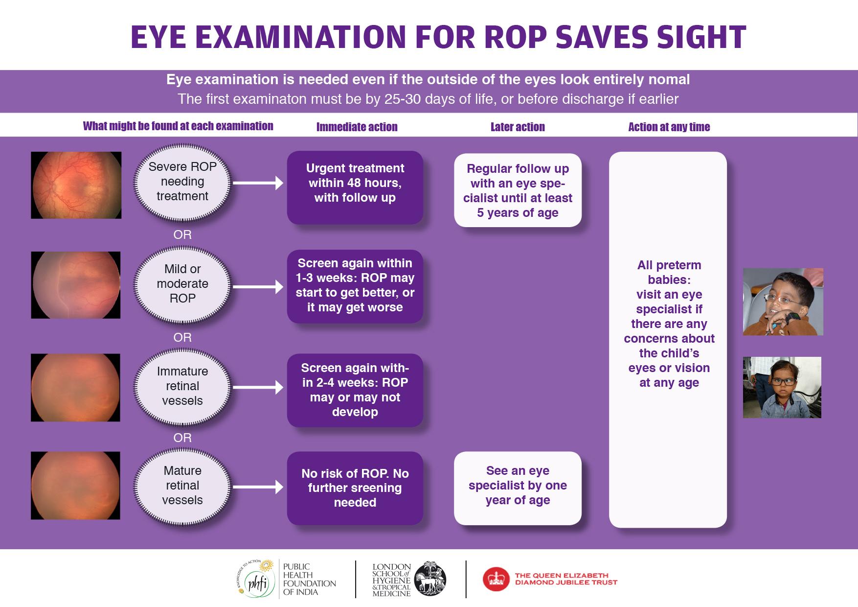 ROP3g-Screening-for-ROP-poster-FINAL-draft