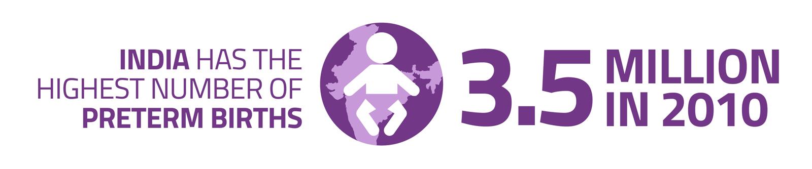 rop-2c1-preterm-births-1600w